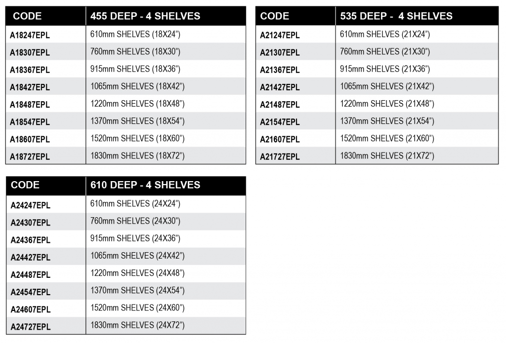 FSM PRICE LIST_ATLAS 4 SHELF ADD ON